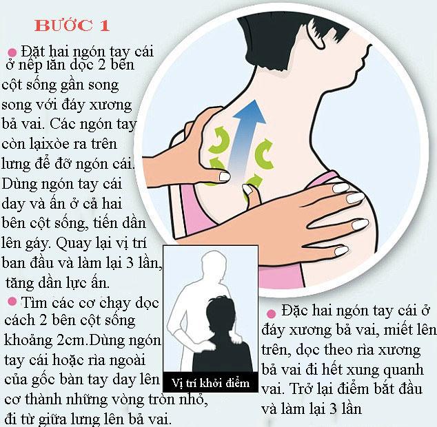 6 bước xoa bóp Mát-xa giảm đau nhức